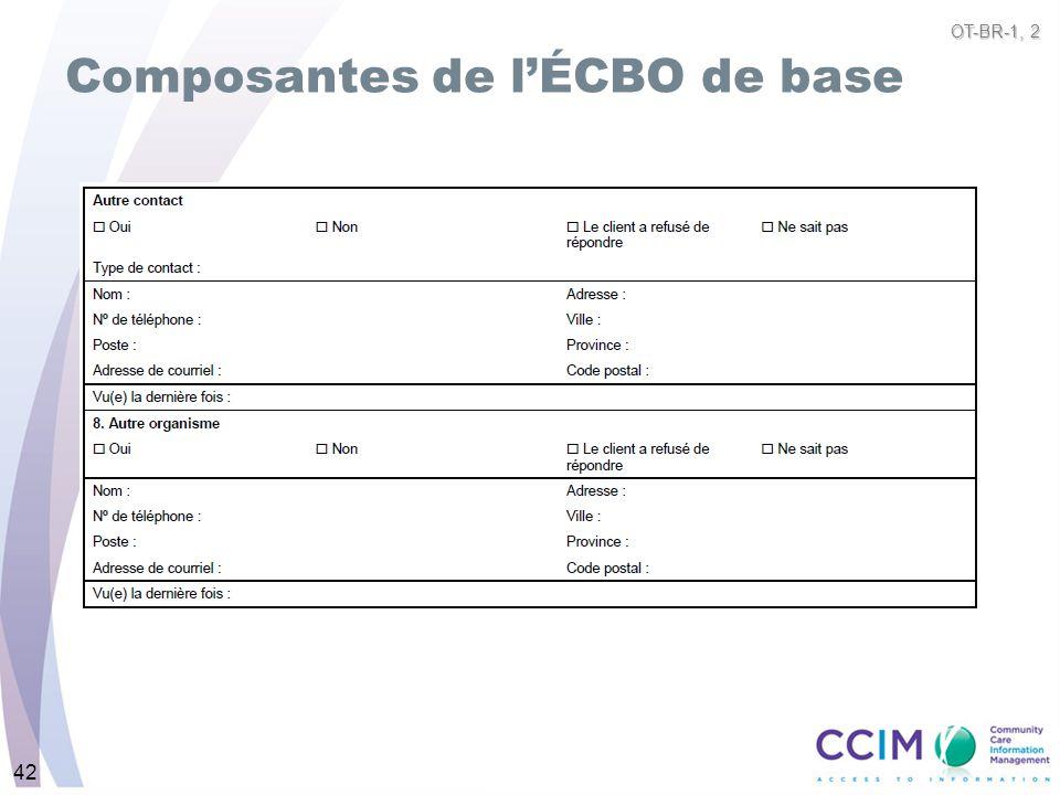 42 Composantes de lÉCBO de base OT-BR-1, 2