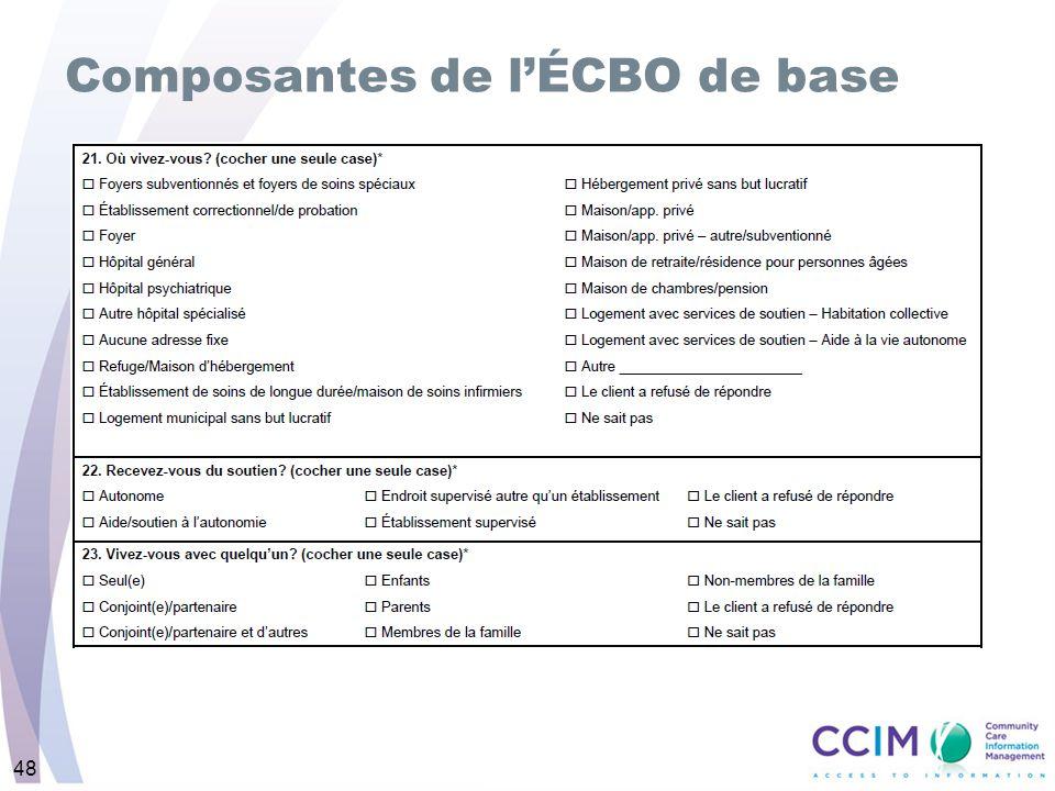48 Composantes de lÉCBO de base