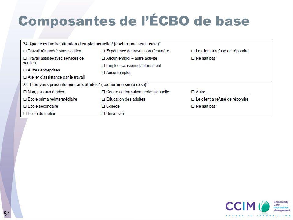 51 Composantes de lÉCBO de base