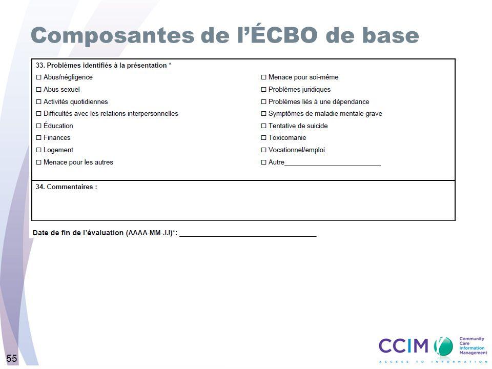 55 Composantes de lÉCBO de base
