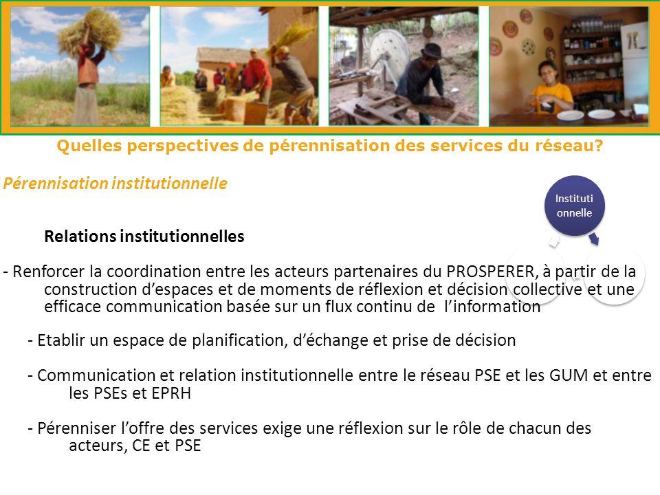 Financie r Techniq ue Quelles perspectives de pérennisation des services du réseau.