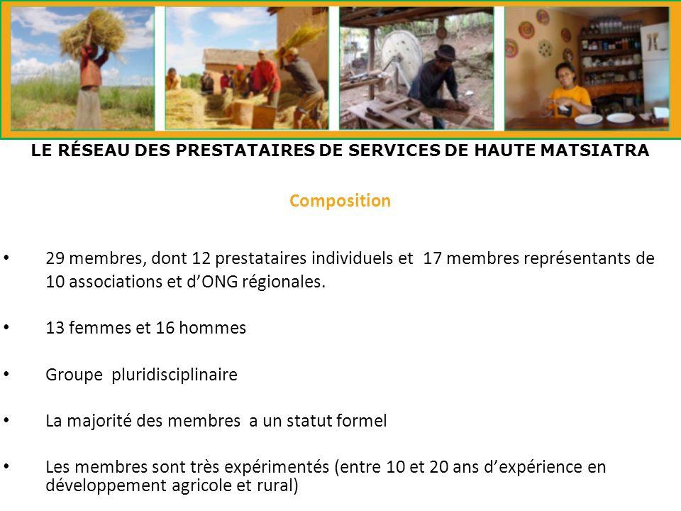 LE RÉSEAU DES PRESTATAIRES DE SERVICES DE HAUTE MATSIATRA Composition 29 membres, dont 12 prestataires individuels et 17 membres représentants de 10 associations et dONG régionales.
