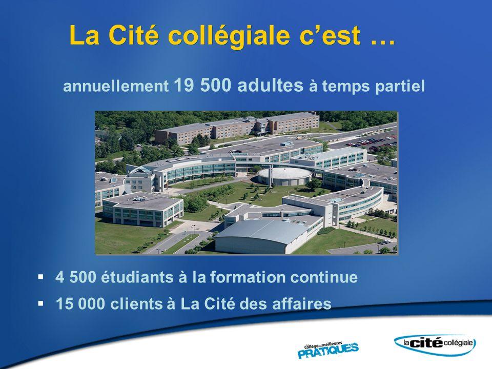 La Cité collégiale cest … annuellement 19 500 adultes à temps partiel 4 500 étudiants à la formation continue 15 000 clients à La Cité des affaires