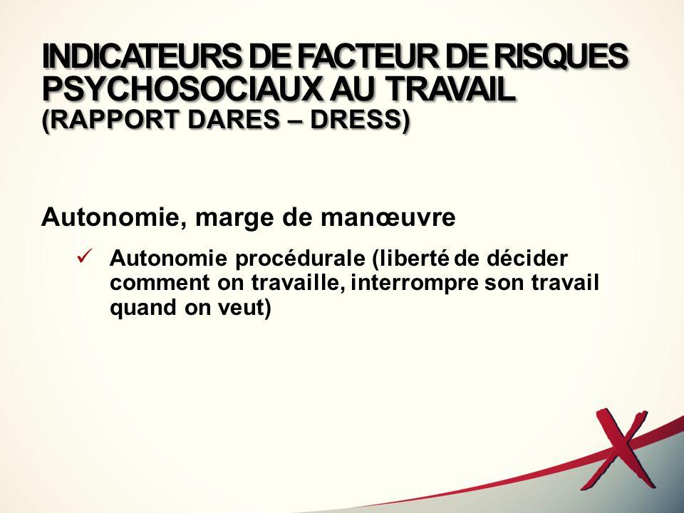 INDICATEURS DE FACTEUR DE RISQUES PSYCHOSOCIAUX AU TRAVAIL (RAPPORT DARES – DRESS) Autonomie, marge de manœuvre Autonomie procédurale (liberté de déci
