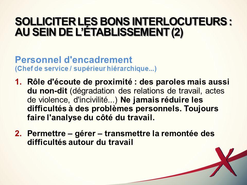 SOLLICITER LES BONS INTERLOCUTEURS : AU SEIN DE LÉTABLISSEMENT (2) Personnel d'encadrement (Chef de service / supérieur hiérarchique...) 1.Rôle d'écou