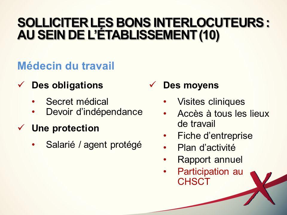 SOLLICITER LES BONS INTERLOCUTEURS : AU SEIN DE LÉTABLISSEMENT (10) Des obligations Secret médical Devoir dindépendance Une protection Salarié / agent
