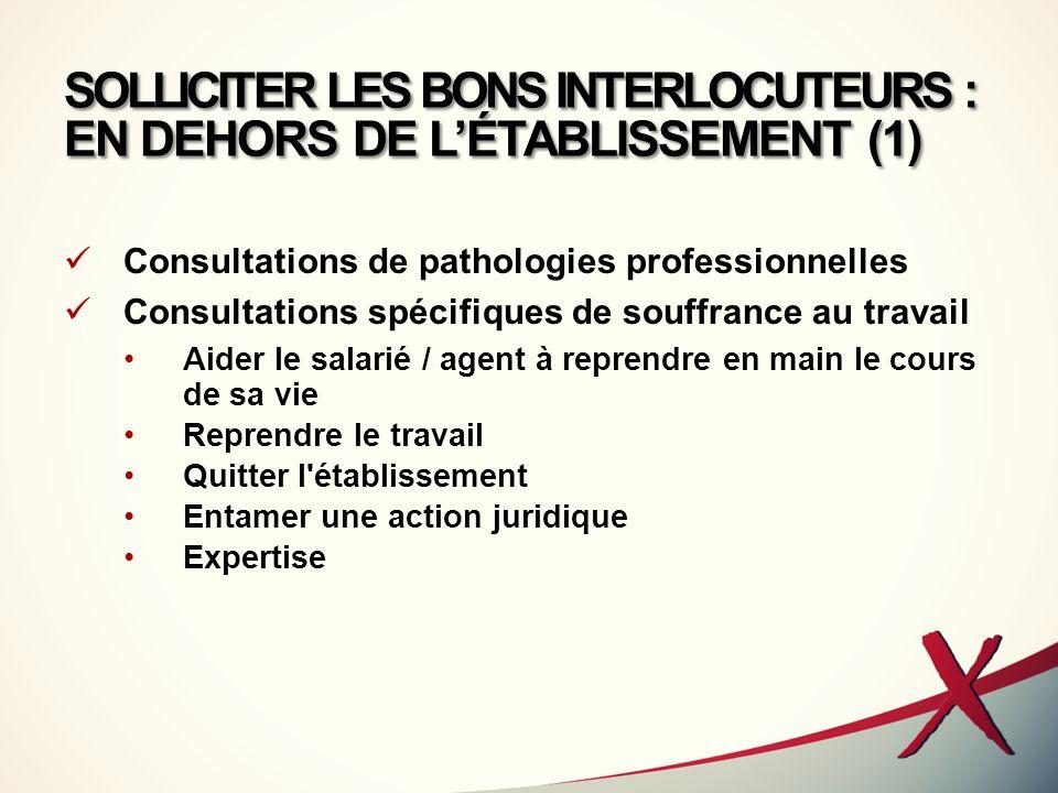 SOLLICITER LES BONS INTERLOCUTEURS : EN DEHORS DE LÉTABLISSEMENT (1) Consultations de pathologies professionnelles Consultations spécifiques de souffr