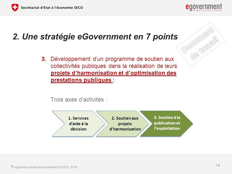 P rogramme daction eGovernment CH 2012 - 2016 3.Développement dun programme de soutien aux collectivités publiques dans la réalisation de leurs projets dharmonisation et doptimisation des prestations publiques : Trois axes dactivités : 14 2.