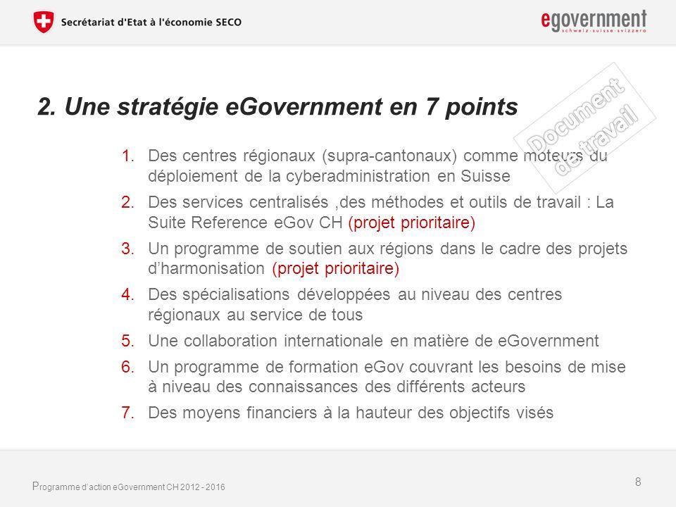 P rogramme daction eGovernment CH 2012 - 2016 1.Une structure dorganisation comprenant : Une communauté dintérêt nationale eGov CH Des centres régionaux comme moteurs du déploiement de la cyberadministration en Suisse 2.