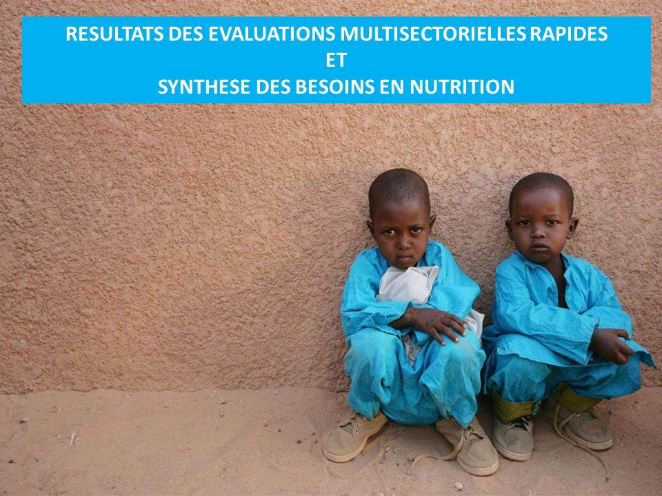 RESULTATS DES EVALUATIONS MULTISECTORIELLES RAPIDES ET SYNTHESE DES BESOINS EN NUTRITION