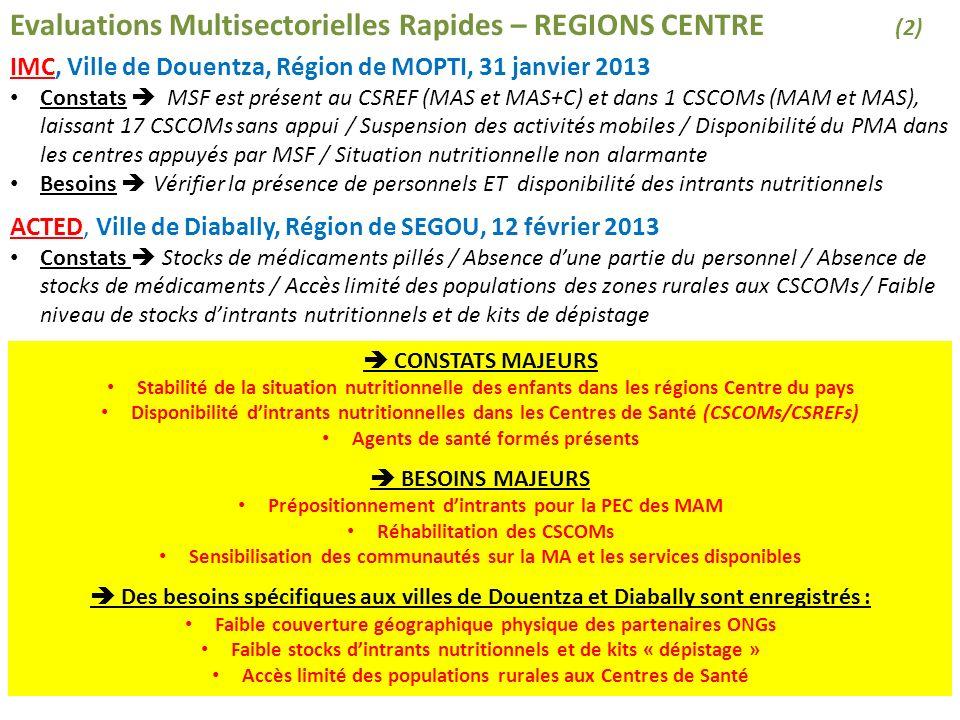 Evaluations Multisectorielles Rapides – REGIONS NORD (2) MdM-B, Ville de Tinzaouatène, Région de KIDAL, du 26 janvier au 1er Février 2013 Constats 930 ménages IDPs, soit 4.650 personnes, la majorité sont des femmes et des enfants / Peu de stocks alimentaire (max.
