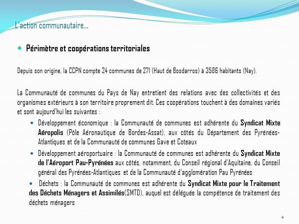 Laction communautaire… Périmètre et coopérations territoriales Depuis son origine, la CCPN compte 24 communes de 271 (Haut de Bosdarros) à 3586 habita