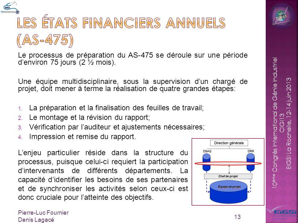 10 ème Congrès International de Génie Industriel CIGI13 EIGSI La Rochelle, 12-14 juin 2013 Le processus de préparation du AS-475 se déroule sur une période denviron 75 jours (2 ½ mois).