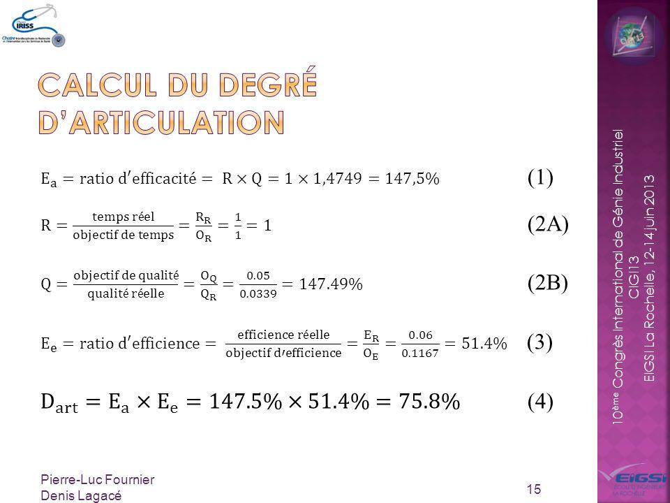 10 ème Congrès International de Génie Industriel CIGI13 EIGSI La Rochelle, 12-14 juin 2013 15 Pierre-Luc Fournier Denis Lagacé