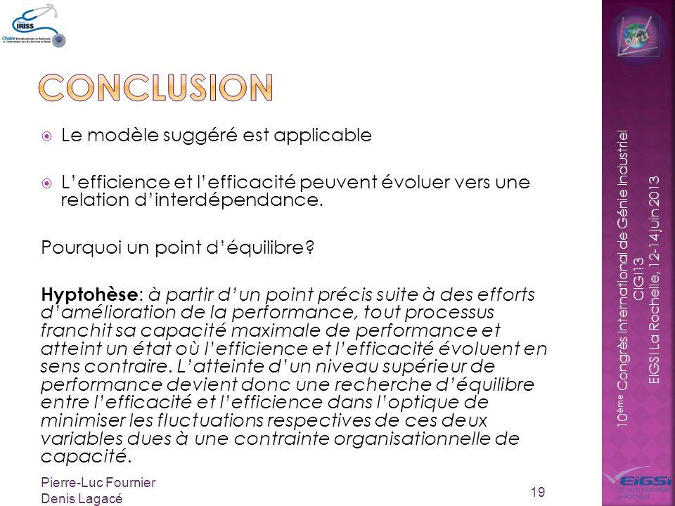10 ème Congrès International de Génie Industriel CIGI13 EIGSI La Rochelle, 12-14 juin 2013 Le modèle suggéré est applicable Lefficience et lefficacité peuvent évoluer vers une relation dinterdépendance.