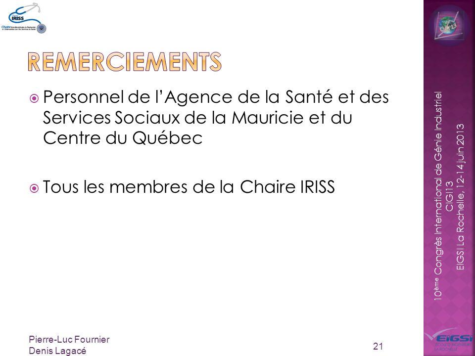10 ème Congrès International de Génie Industriel CIGI13 EIGSI La Rochelle, 12-14 juin 2013 Personnel de lAgence de la Santé et des Services Sociaux de la Mauricie et du Centre du Québec Tous les membres de la Chaire IRISS 21 Pierre-Luc Fournier Denis Lagacé