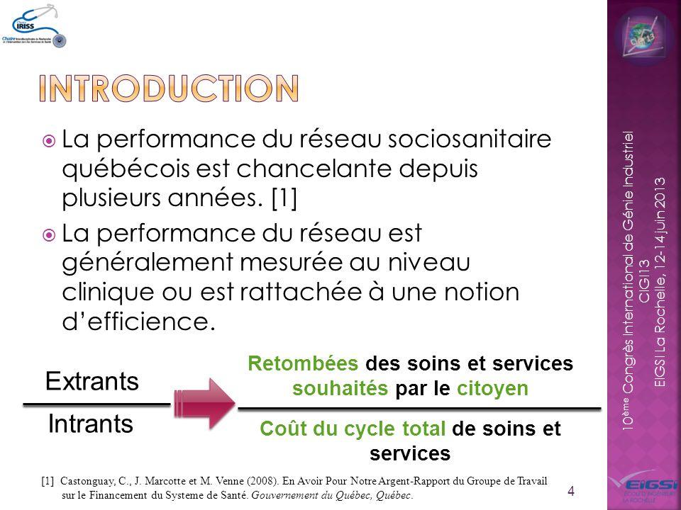 10 ème Congrès International de Génie Industriel CIGI13 EIGSI La Rochelle, 12-14 juin 2013 La performance du réseau sociosanitaire québécois est chancelante depuis plusieurs années.
