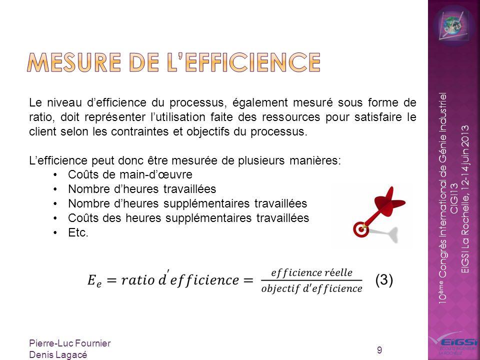 10 ème Congrès International de Génie Industriel CIGI13 EIGSI La Rochelle, 12-14 juin 2013 9 Le niveau defficience du processus, également mesuré sous forme de ratio, doit représenter lutilisation faite des ressources pour satisfaire le client selon les contraintes et objectifs du processus.
