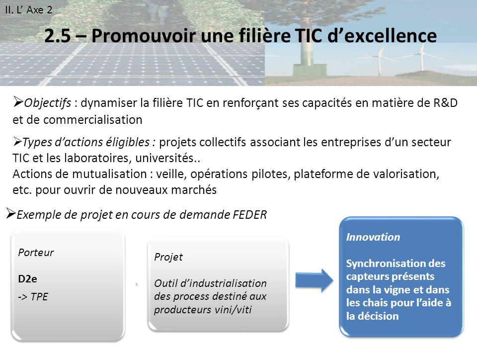 2.5 – Promouvoir une filière TIC dexcellence Objectifs : dynamiser la filière TIC en renforçant ses capacités en matière de R&D et de commercialisatio