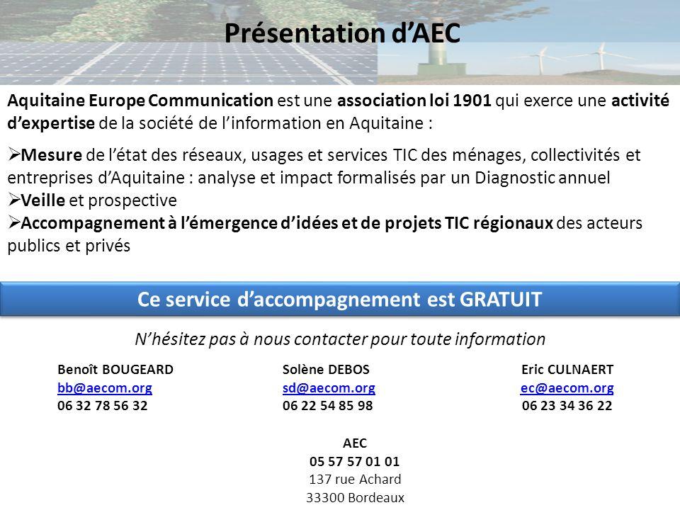 Présentation dAEC Aquitaine Europe Communication est une association loi 1901 qui exerce une activité dexpertise de la société de linformation en Aqui