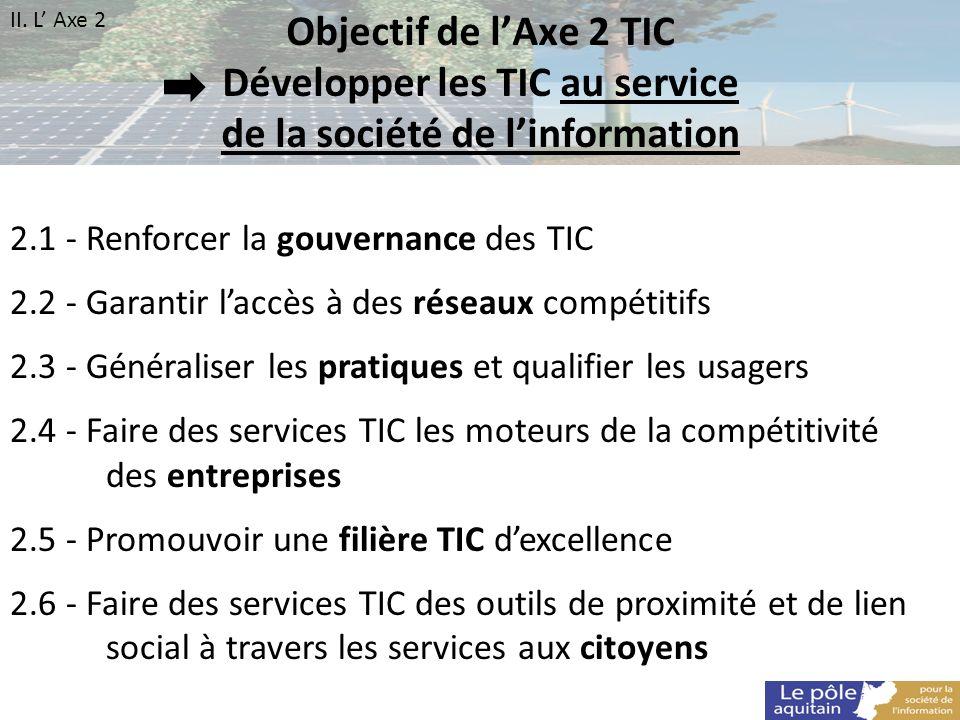 Objectif de lAxe 2 TIC Développer les TIC au service de la société de linformation 2.1 - Renforcer la gouvernance des TIC 2.2 - Garantir laccès à des