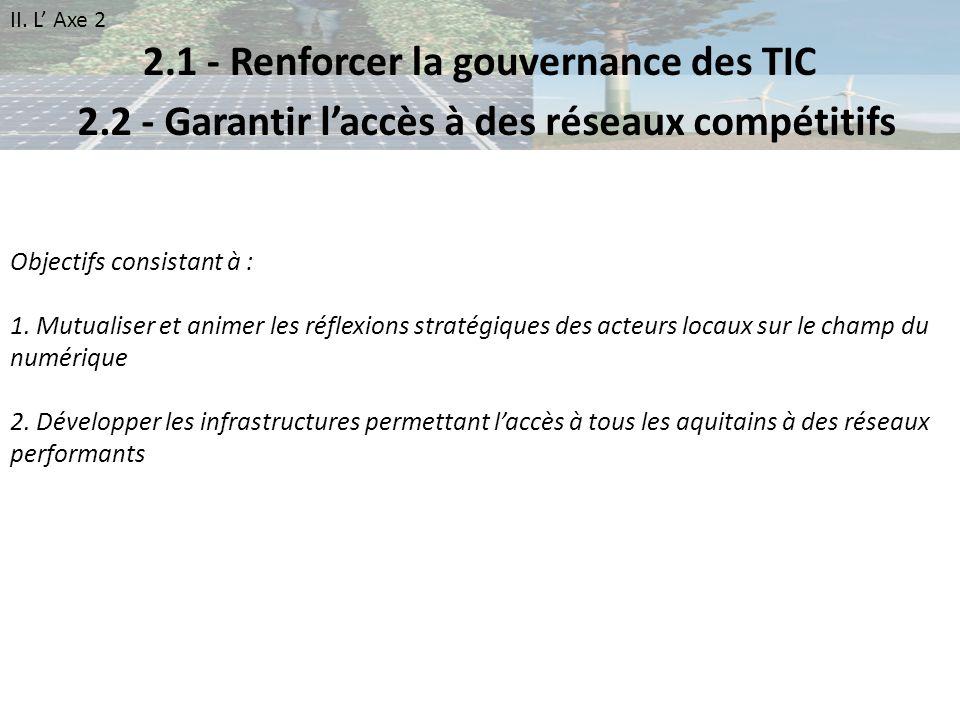 Merci de votre attention Solène DEBOS Yann PENNEC Aquitaine Europe CommunicationRégion Aquitaine