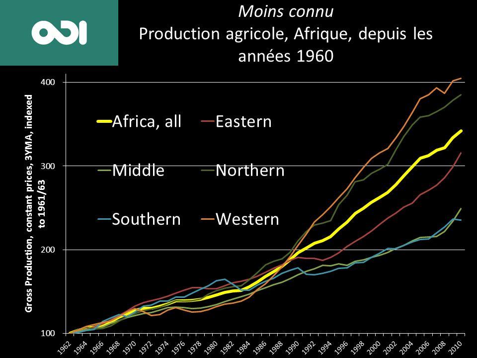 Moins connu Production agricole, Afrique, depuis les années 1960