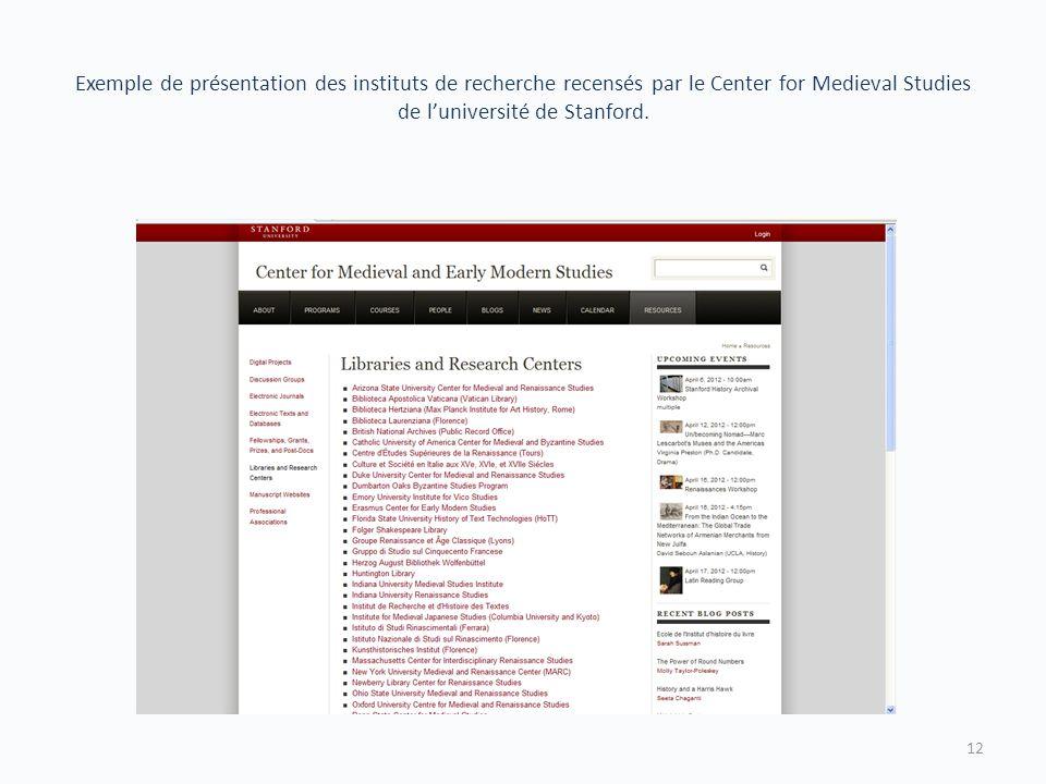 Exemple de présentation des instituts de recherche recensés par le Center for Medieval Studies de luniversité de Stanford. 12