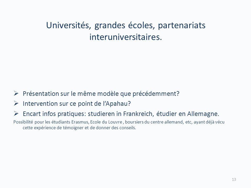 Universités, grandes écoles, partenariats interuniversitaires. Présentation sur le même modèle que précédemment? Intervention sur ce point de lApahau?