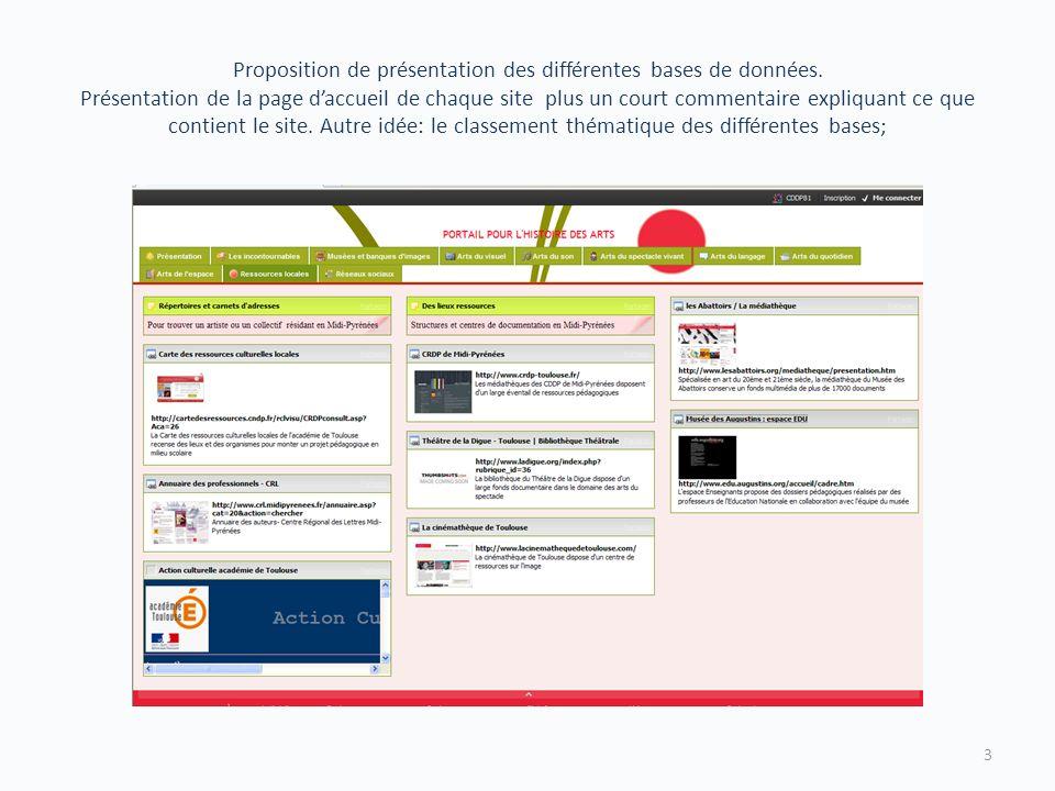 Proposition de présentation des différentes bases de données. Présentation de la page daccueil de chaque site plus un court commentaire expliquant ce