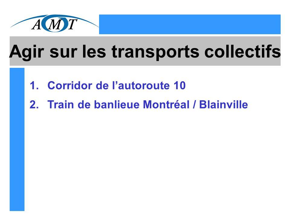 Agir sur les transports collectifs 1.Corridor de lautoroute 10 2.Train de banlieue Montréal / Blainville