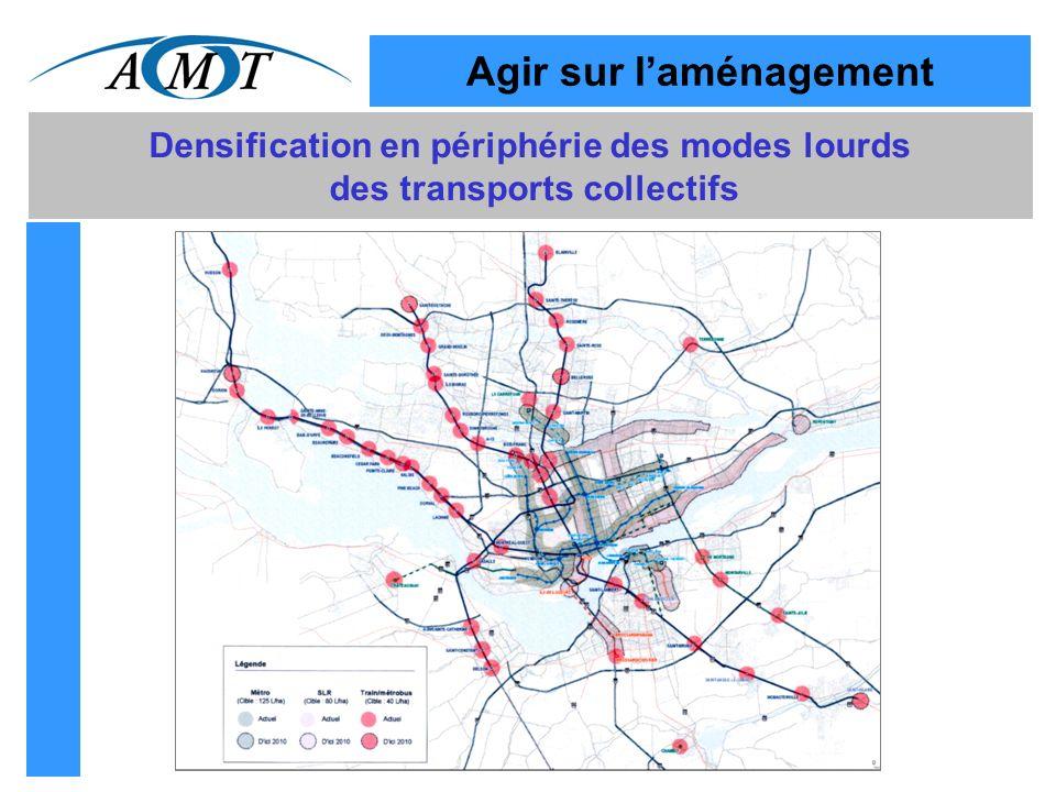 Densification en périphérie des modes lourds des transports collectifs Agir sur laménagement