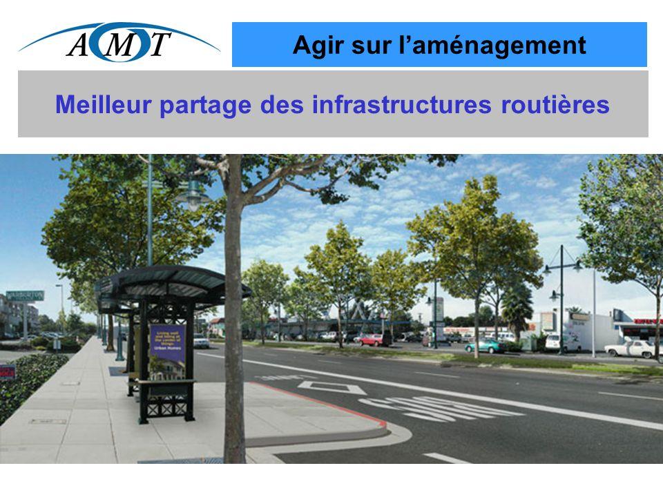 Meilleur partage des infrastructures routières Agir sur laménagement