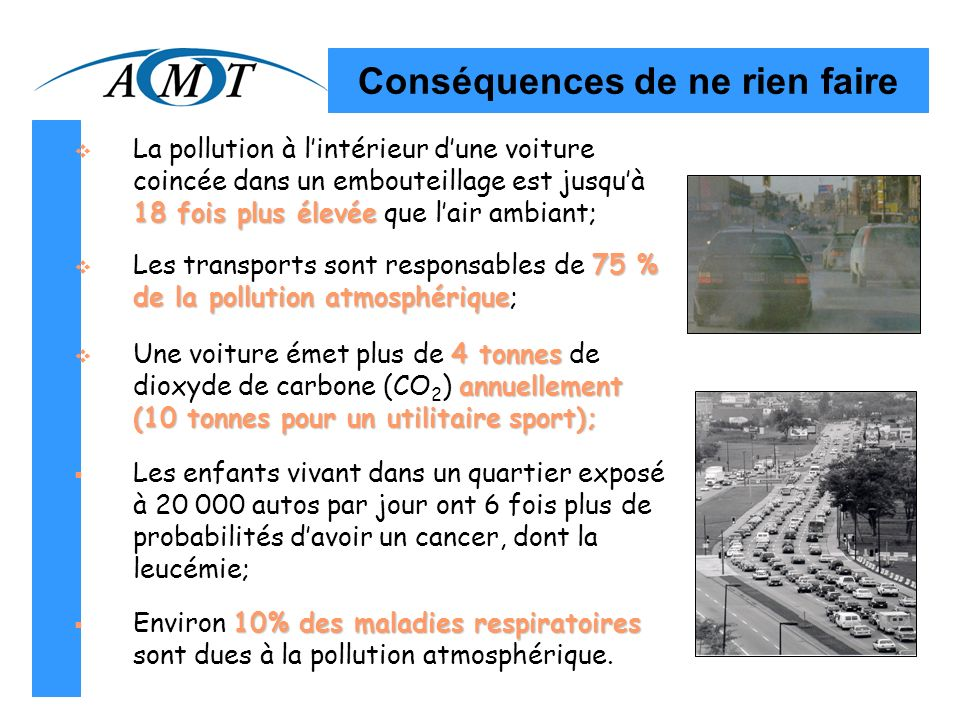 Conséquences de ne rien faire 18 fois plus élevée v La pollution à lintérieur dune voiture coincée dans un embouteillage est jusquà 18 fois plus élevée que lair ambiant; 75 % de la pollution atmosphérique v Les transports sont responsables de 75 % de la pollution atmosphérique; 4 tonnes annuellement (10 tonnes pour un utilitaire sport); v Une voiture émet plus de 4 tonnes de dioxyde de carbone (CO 2 ) annuellement (10 tonnes pour un utilitaire sport); Les enfants vivant dans un quartier exposé à 20 000 autos par jour ont 6 fois plus de probabilités davoir un cancer, dont la leucémie; 10% des maladies respiratoires Environ 10% des maladies respiratoires sont dues à la pollution atmosphérique.