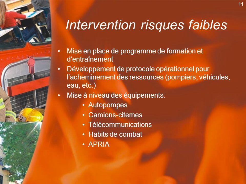 11 Mise en place de programme de formation et dentraînement Développement de protocole opérationnel pour lacheminement des ressources (pompiers, véhic