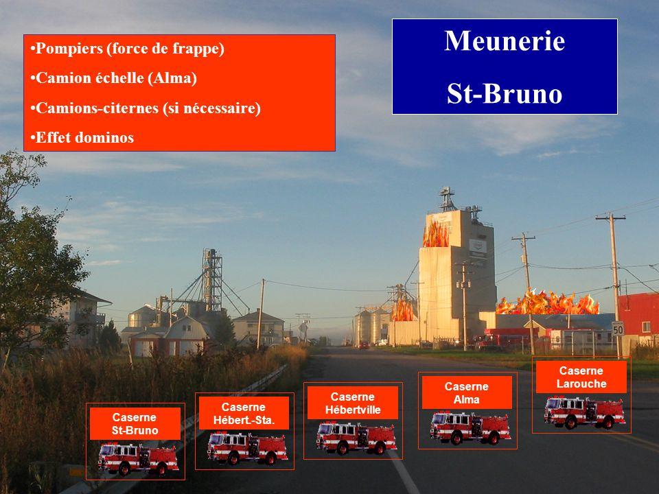 17 Caserne Hébert.-Sta. Caserne St-Bruno Caserne Hébertville Caserne Larouche Pompiers (force de frappe) Camion échelle (Alma) Camions-citernes (si né