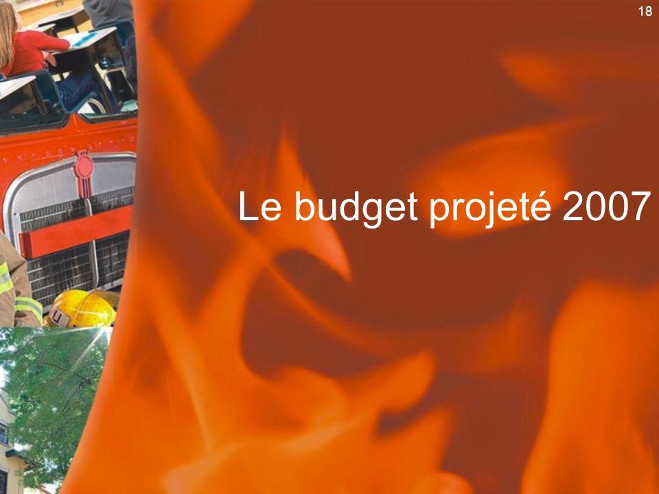 18 Le budget projeté 2007