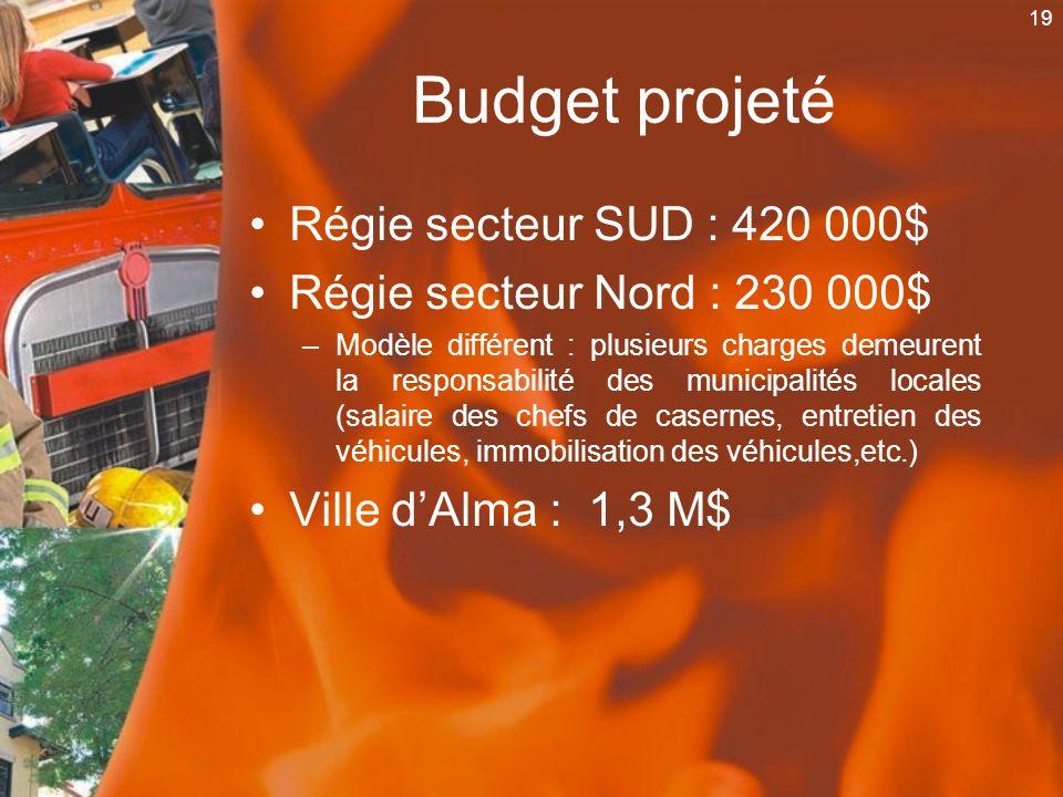19 Budget projeté Régie secteur SUD : 420 000$ Régie secteur Nord : 230 000$ –Modèle différent : plusieurs charges demeurent la responsabilité des mun