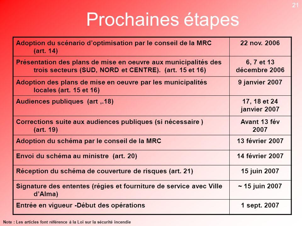 21 Adoption du scénario doptimisation par le conseil de la MRC (art. 14) 22 nov. 2006 Présentation des plans de mise en oeuvre aux municipalités des t