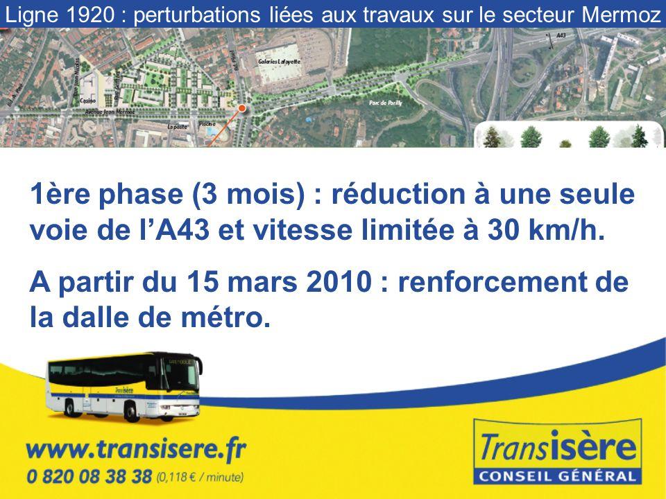 1ère phase (3 mois) : réduction à une seule voie de lA43 et vitesse limitée à 30 km/h. A partir du 15 mars 2010 : renforcement de la dalle de métro. L