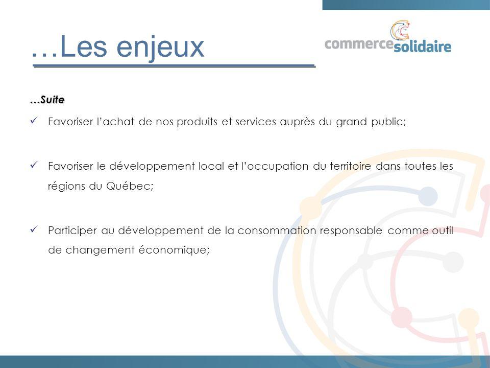 …Les enjeux …Suite Favoriser lachat de nos produits et services auprès du grand public; Favoriser le développement local et loccupation du territoire dans toutes les régions du Québec; Participer au développement de la consommation responsable comme outil de changement économique;