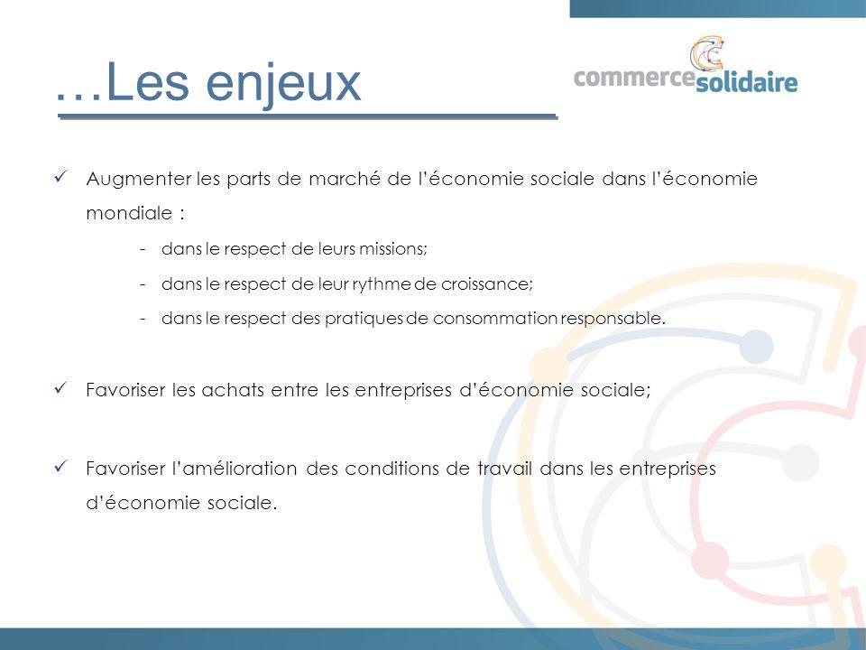 …Les enjeux Augmenter les parts de marché de léconomie sociale dans léconomie mondiale : -dans le respect de leurs missions; -dans le respect de leur rythme de croissance; -dans le respect des pratiques de consommation responsable.