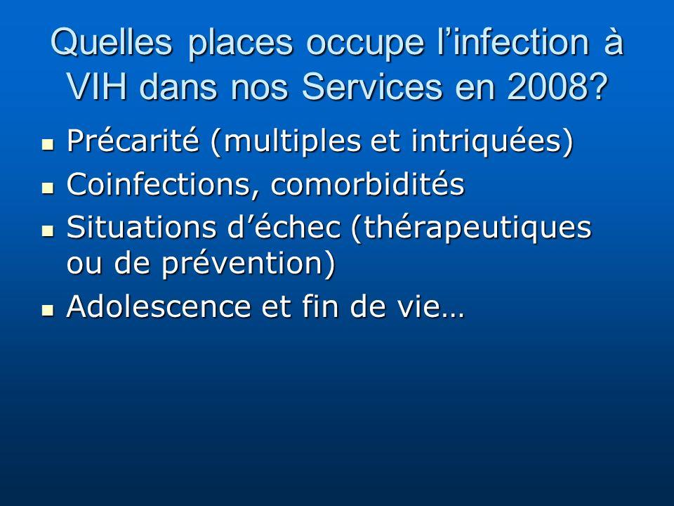 Quelles places occupe linfection à VIH dans nos Services en 2008.