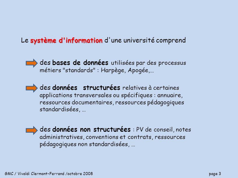 GMC / Vivaldi Clermont-Ferrand /octobre 2008 page 4 Document ESUP Portail