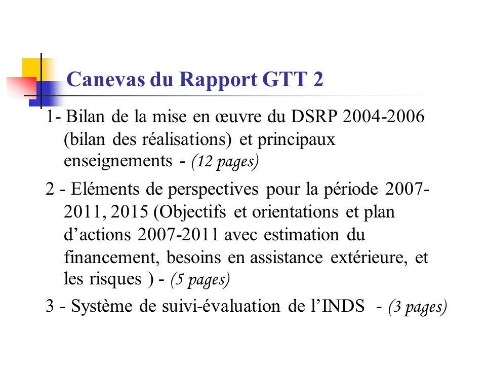 Canevas du Rapport GTT 2 1- Bilan de la mise en œuvre du DSRP 2004-2006 (bilan des réalisations) et principaux enseignements - (12 pages) 2 - Eléments de perspectives pour la période 2007- 2011, 2015 (Objectifs et orientations et plan dactions 2007-2011 avec estimation du financement, besoins en assistance extérieure, et les risques ) - (5 pages) 3 - Système de suivi-évaluation de lINDS - (3 pages)