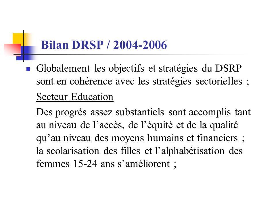Bilan DRSP / 2004-2006 Globalement les objectifs et stratégies du DSRP sont en cohérence avec les stratégies sectorielles ; Secteur Education Des progrès assez substantiels sont accomplis tant au niveau de laccès, de léquité et de la qualité quau niveau des moyens humains et financiers ; la scolarisation des filles et lalphabétisation des femmes 15-24 ans saméliorent ;