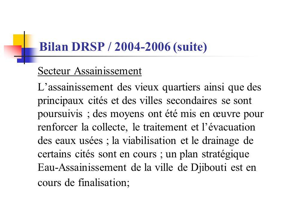 Bilan DRSP / 2004-2006 (suite) Secteur Assainissement Lassainissement des vieux quartiers ainsi que des principaux cités et des villes secondaires se sont poursuivis ; des moyens ont été mis en œuvre pour renforcer la collecte, le traitement et lévacuation des eaux usées ; la viabilisation et le drainage de certains cités sont en cours ; un plan stratégique Eau-Assainissement de la ville de Djibouti est en cours de finalisation;