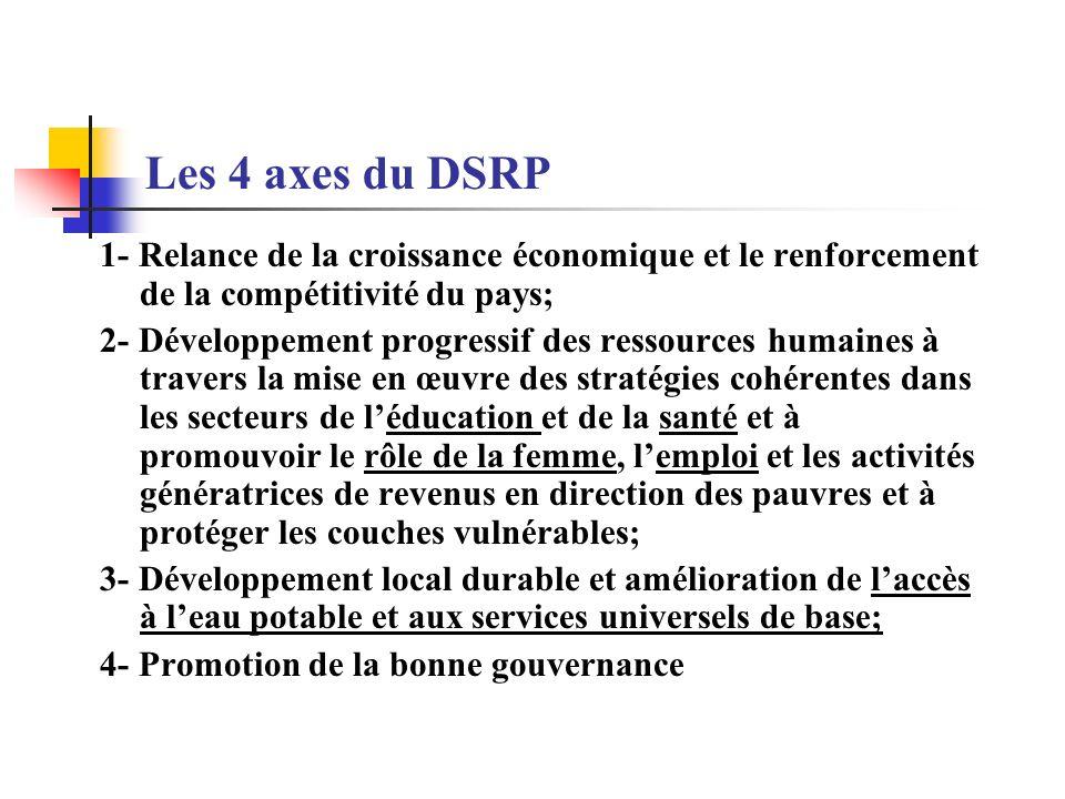 Les 4 axes du DSRP 1- Relance de la croissance économique et le renforcement de la compétitivité du pays; 2- Développement progressif des ressources humaines à travers la mise en œuvre des stratégies cohérentes dans les secteurs de léducation et de la santé et à promouvoir le rôle de la femme, lemploi et les activités génératrices de revenus en direction des pauvres et à protéger les couches vulnérables; 3- Développement local durable et amélioration de laccès à leau potable et aux services universels de base; 4- Promotion de la bonne gouvernance