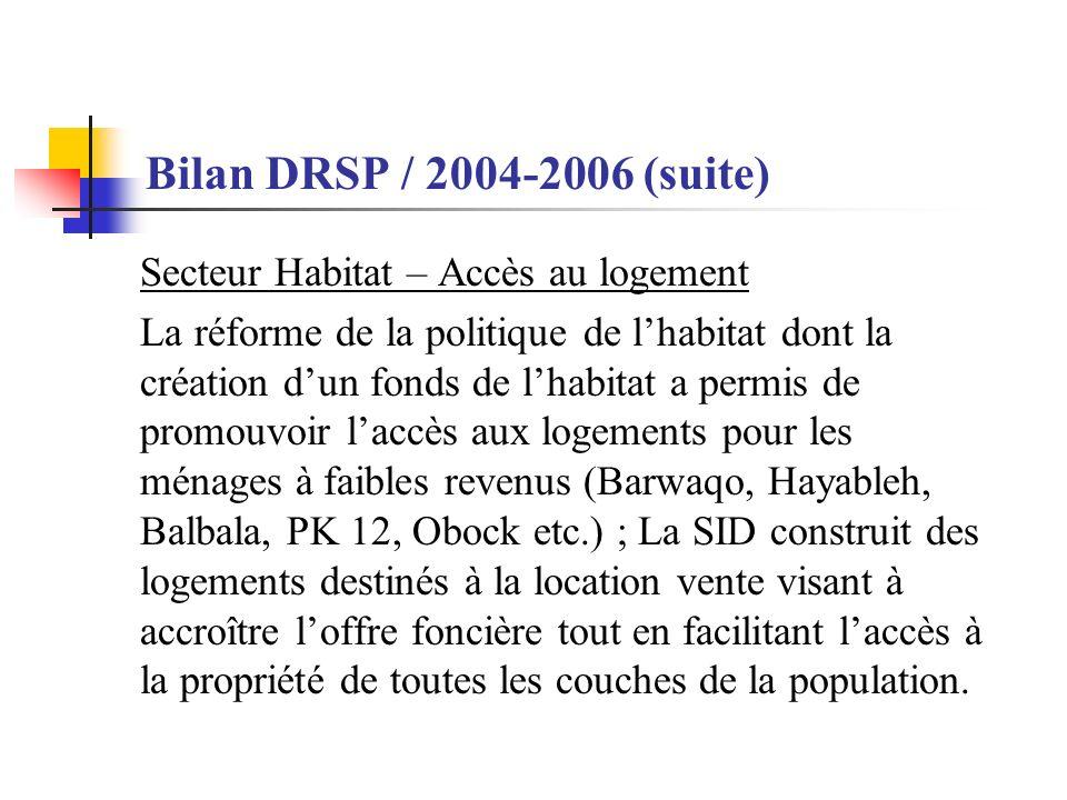 Bilan DRSP / 2004-2006 (suite) Secteur Habitat – Accès au logement La réforme de la politique de lhabitat dont la création dun fonds de lhabitat a permis de promouvoir laccès aux logements pour les ménages à faibles revenus (Barwaqo, Hayableh, Balbala, PK 12, Obock etc.) ; La SID construit des logements destinés à la location vente visant à accroître loffre foncière tout en facilitant laccès à la propriété de toutes les couches de la population.
