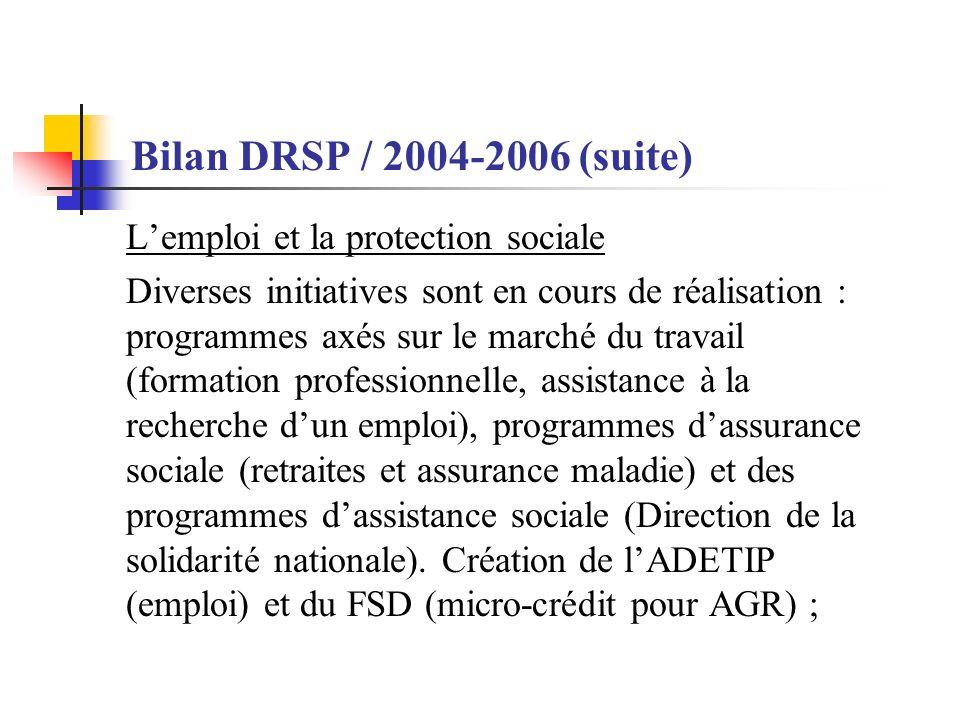 Bilan DRSP / 2004-2006 (suite) Lemploi et la protection sociale Diverses initiatives sont en cours de réalisation : programmes axés sur le marché du travail (formation professionnelle, assistance à la recherche dun emploi), programmes dassurance sociale (retraites et assurance maladie) et des programmes dassistance sociale (Direction de la solidarité nationale).